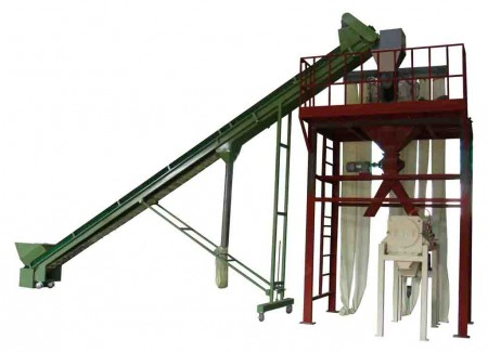 Sulfur Grinding System